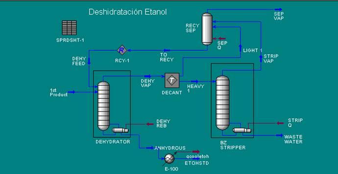 external image etanol2.jpg